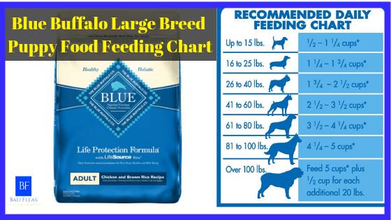 Blue Buffalo Large Breed Puppy Food Feeding Chart